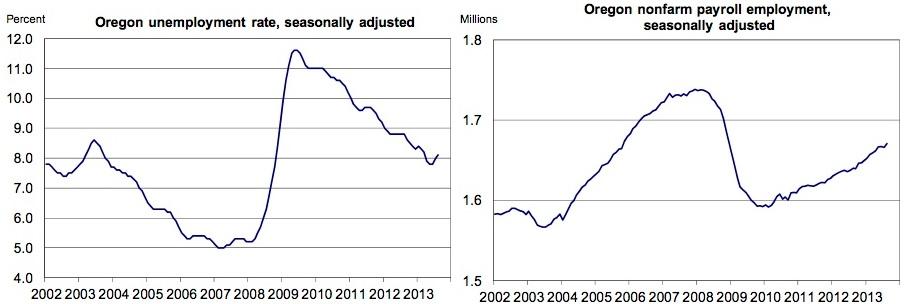 chart-patrick-sept2013